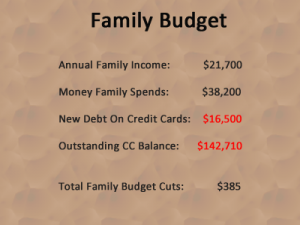 Family Budget – 2012 Primaries