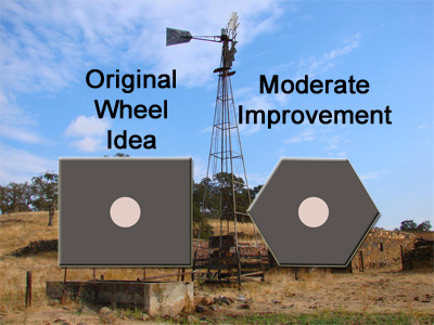 Moderate Improvement - four sided wheel to a 6 sided wheel